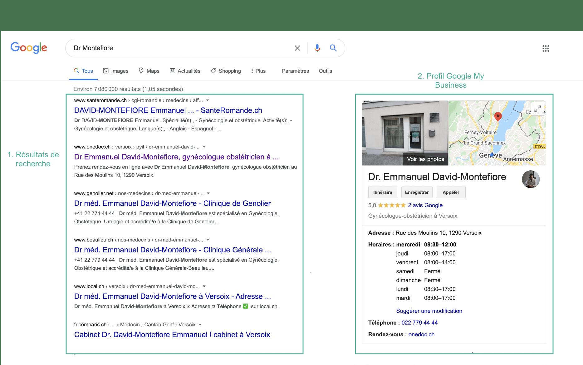 Présence en ligne pour médecins exemple recherche Google