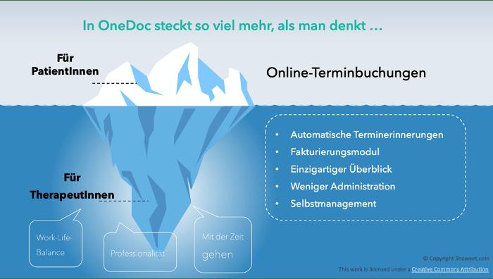 Online-Terminbuchungen für TherapeutInnen- TOP GRÜNDE